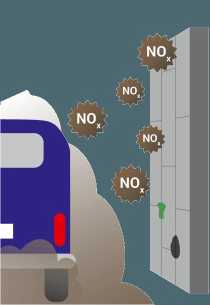 Schadstoffe gelangen auf die photokatalytisch aktive Titandioxid-Oberfläche.